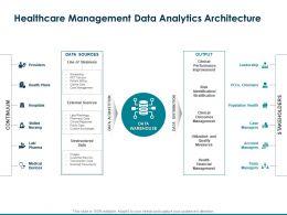 Healthcare Management Data Analytics Architecture Utilization Leadership Ppt Influencers