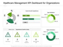 Healthcare Management KPI Dashboard For Organizations Hospital Administration Ppt Pictures