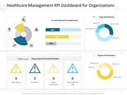 Healthcare Management KPI Dashboard For Organizations Hospital Management Ppt Ideas