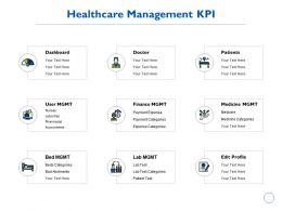 Healthcare Management Kpi Dashboard Ppt Powerpoint Presentation Gallery Shapes