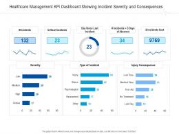 Healthcare Management KPI Dashboard Showing Incident Severity And Consequences Ppt Grid