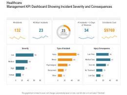 Healthcare Management KPI Dashboard Showing Incident Severity Consequences Nursing Ppt Elements