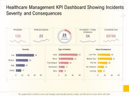 Healthcare Management KPI Dashboard Showing Incidents Severity And Consequences Ppt Grid