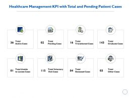 Healthcare Management Kpi With Total And Pending Patient Cases Ppt Powerpoint Presentation File