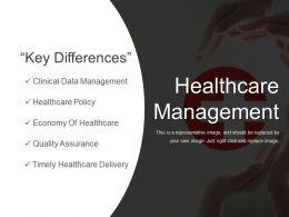 Healthcare Management Presentation Slides