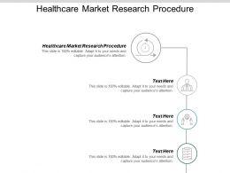 Healthcare Market Research Procedure Ppt Powerpoint Presentation File Format Ideas Cpb