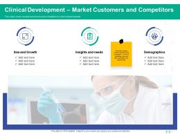 Healthcare Marketing Clinical Development Market Customers And Competitors Ppt Powerpoint Presentation File