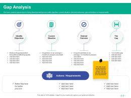 Healthcare Marketing Gap Analysis Ppt Powerpoint Presentation Model Slides