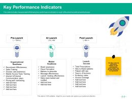 Healthcare Marketing Key Performance Indicators Ppt Powerpoint Presentation Icon Elements