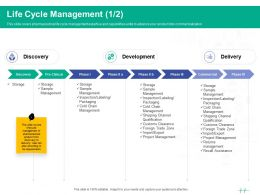 Healthcare Marketing Life Cycle Management Ppt Powerpoint Presentation Portfolio
