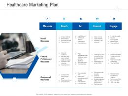 Healthcare Marketing Plan Healthcare Management System Ppt Pictures Graphics
