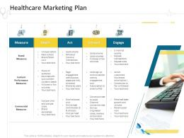 Healthcare Marketing Plan Hospital Management Ppt Pictures Graphics
