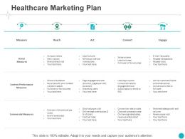 Healthcare Marketing Plan Measure Ppt Powerpoint Presentation Model Graphics Tutorials