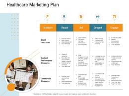 Healthcare Marketing Plan Nursing Management Ppt Inspiration
