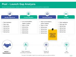 Healthcare Marketing Post Launch Gap Analysis Ppt Powerpoint Presentation Model Gridlines