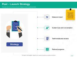 Healthcare Marketing Post Launch Strategy Ppt Powerpoint Presentation Inspiration Portfolio
