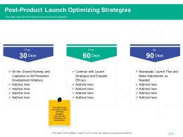 Healthcare Marketing Post Product Launch Optimizing Strategies Ppt Powerpoint Presentation Model
