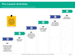 Healthcare Marketing Pre Launch Activities Ppt Powerpoint Presentation Summary Graphics