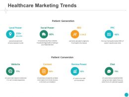 Healthcare Marketing Trends Content Ppt Powerpoint Presentation Gallery Examples