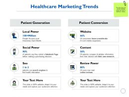 Healthcare Marketing Trends Generation Ppt Powerpoint Presentation Ideas Aids