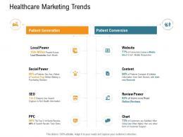 Healthcare Marketing Trends Nursing Management Ppt Guidelines