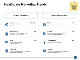 Healthcare Marketing Trends Social Power Ppt Powerpoint Presentation Gallery Portrait