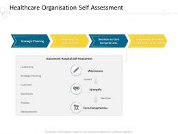 Healthcare Organisation Self Assessment Hospital Management Ppt Slides Diagrams