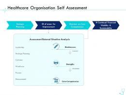 Healthcare Organisation Self Assessment Pharma Company Management Ppt Topics