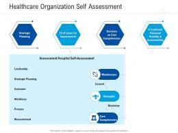 Healthcare Organization Self Assessment Healthcare Management System Ppt Inspiration