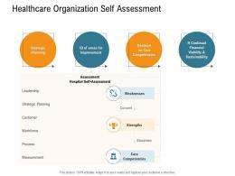 Healthcare Organization Self Assessment Nursing Management Ppt Themes