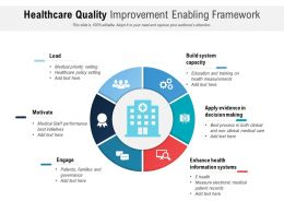 Healthcare Quality Improvement Enabling Framework