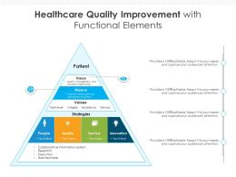 Healthcare Quality Improvement With Functional Elements