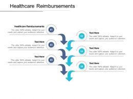 Healthcare Reimbursements Ppt Powerpoint Presentation Professional Cpb