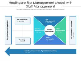 Healthcare Risk Management Model With Staff Management