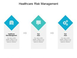 Healthcare Risk Management Ppt Powerpoint Presentation Template Slides Cpb