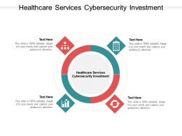 Healthcare Services Cybersecurity Investment Ppt Powerpoint Pictures Cpb