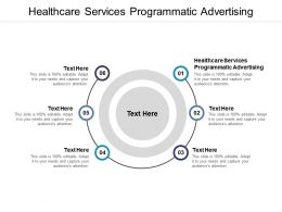 Healthcare Services Programmatic Advertising Ppt Powerpoint Presentation Visual Aids Portfolio Cpb
