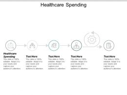 Healthcare Spending Ppt Powerpoint Presentation File Graphic Images Cpb
