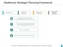 Healthcare Strategic Planning Framework Financial Ppt Powerpoint Presentation Icon Example
