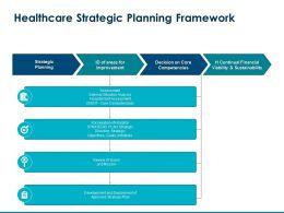 Healthcare Strategic Planning Framework Formulation Hospital Ppt Powerpoint Presentation Rules