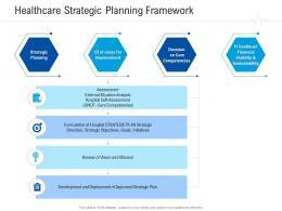 Healthcare Strategic Planning Framework Healthcare Management System Ppt Slides Images