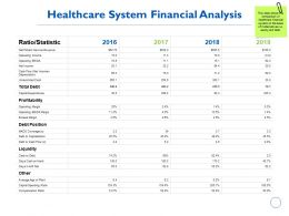 Healthcare System Financial Analysis Liquidity Ppt Powerpoint Presentation Infographics Ideas