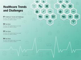 Healthcare Trends And Challenges Ppt Powerpoint Presentation Styles Deck