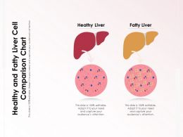 Healthy And Fatty Liver Cell Comparison Chart