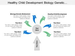 Healthy Child Development Biology Genetic Endowment Project Charter