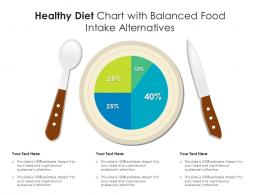 Healthy Diet Chart With Balanced Food Intake Alternatives Infographic Template