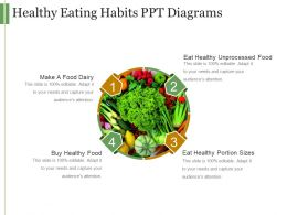 Healthy Eating Habits Ppt Diagrams