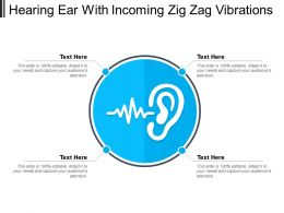 Hearing Ear With Incoming Zig Zag Vibrations