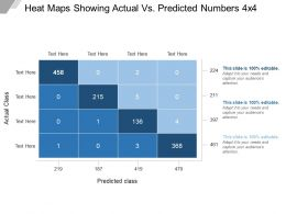 Heat Maps Showing Actual Vs. Predicted Numbers 4x4 Ppt Design