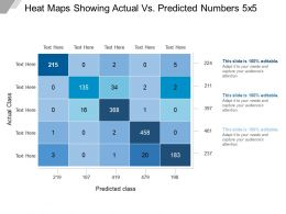 Heat Maps Showing Actual Vs Predicted Numbers 5x5 Sample Of Ppt